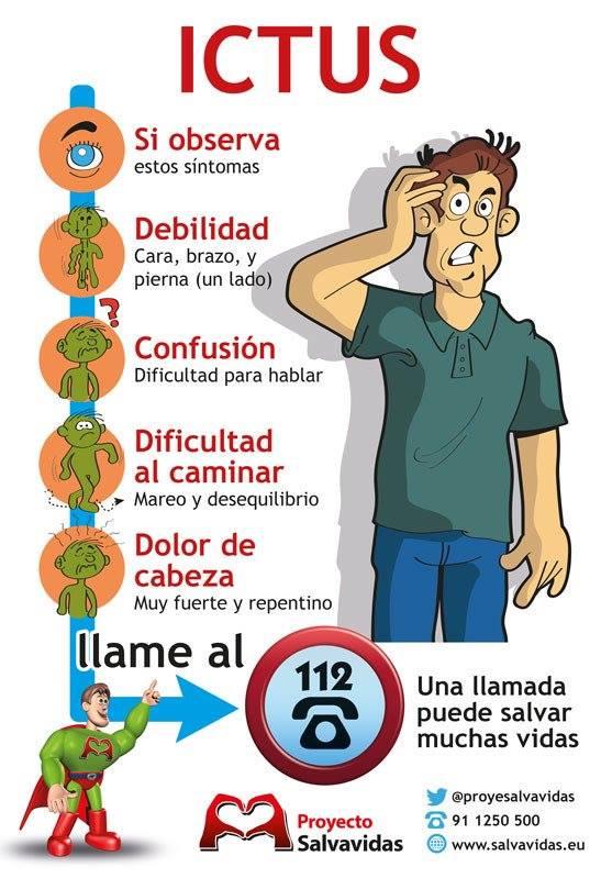 sintomas ictus infarto cerebral